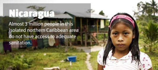 WaterAid Nicaragua